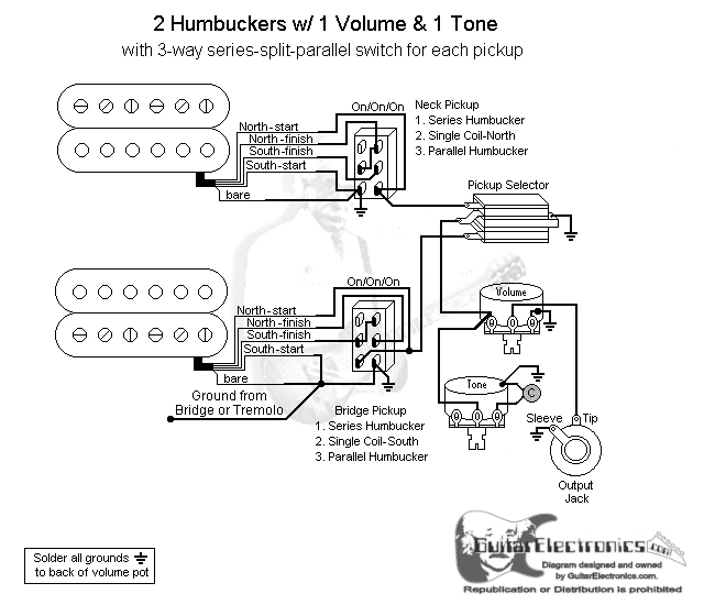 Wiring Diagram  2 Humbuckers  1 Tone  1 Volume  2 Mini